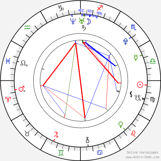 Shoshana Bush birth chart, Shoshana Bush astro natal horoscope, astrology