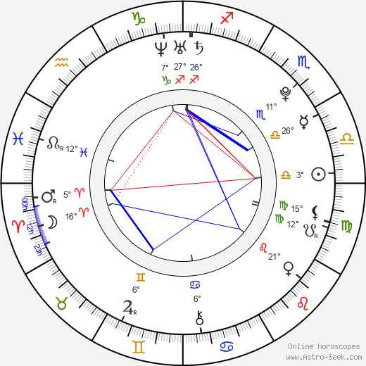 Tamar Katz birth chart, biography, wikipedia 2019, 2020