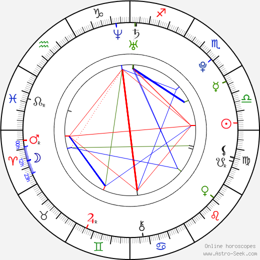 Tamar Katz astro natal birth chart, Tamar Katz horoscope, astrology