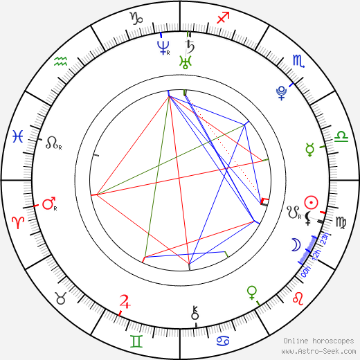 Taylor Roppolo tema natale, oroscopo, Taylor Roppolo oroscopi gratuiti, astrologia