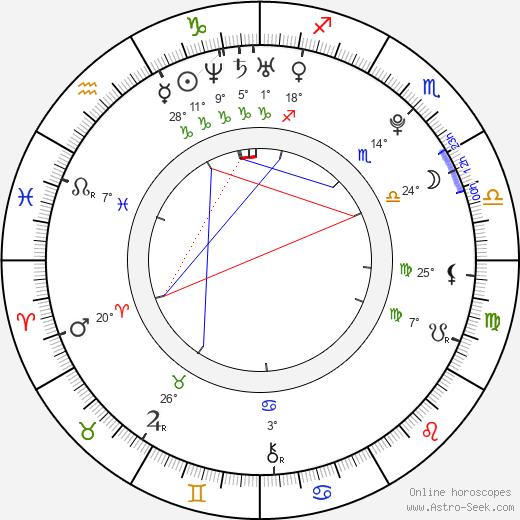 Adele Haenel birth chart, biography, wikipedia 2020, 2021