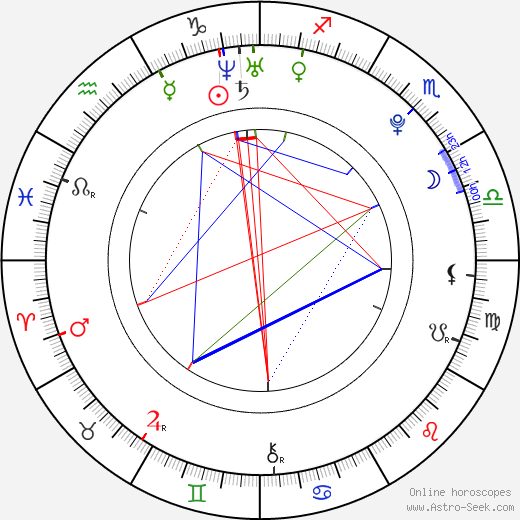 Adele Haenel birth chart, Adele Haenel astro natal horoscope, astrology