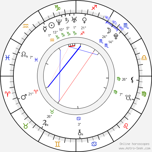 Alex D. Linz birth chart, biography, wikipedia 2019, 2020