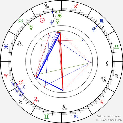 Alexej Čerepanov tema natale, oroscopo, Alexej Čerepanov oroscopi gratuiti, astrologia