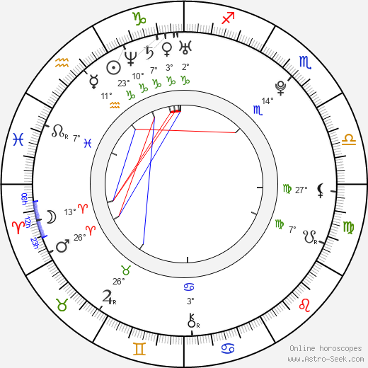 Beau Mirchoff birth chart, biography, wikipedia 2019, 2020