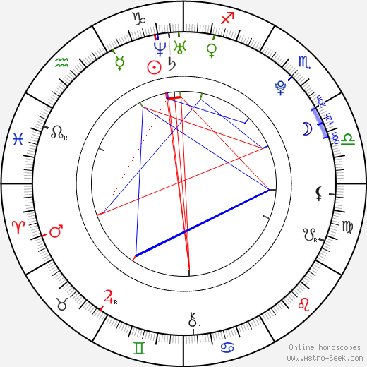 Edita Vilkeviciute tema natale, oroscopo, Edita Vilkeviciute oroscopi gratuiti, astrologia