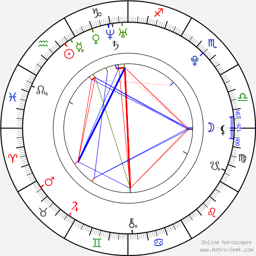 Emily Hughes astro natal birth chart, Emily Hughes horoscope, astrology