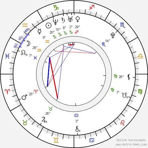 Emily Meade birth chart, biography, wikipedia 2020, 2021