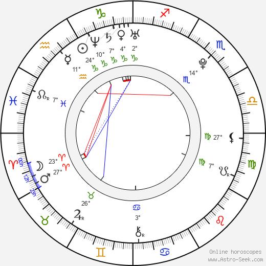 Frankie Sandford birth chart, biography, wikipedia 2019, 2020