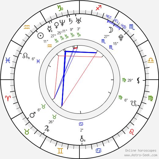 John Travers birth chart, biography, wikipedia 2019, 2020