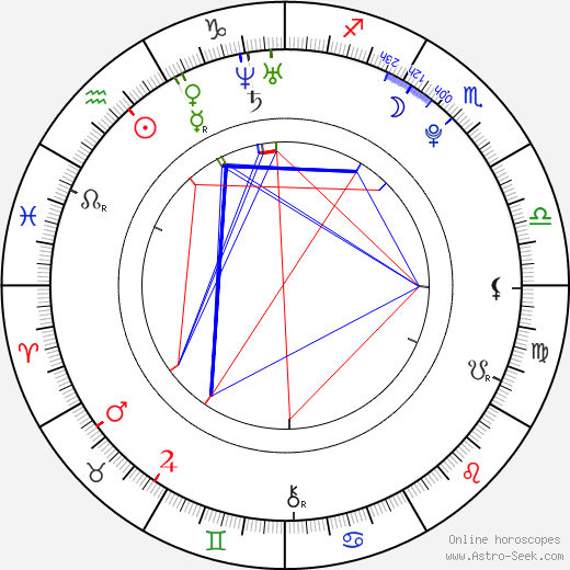 John Travers astro natal birth chart, John Travers horoscope, astrology