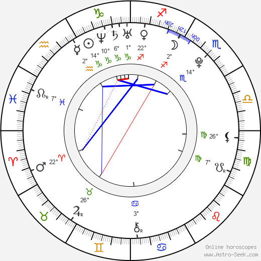 Julie Estelle birth chart, biography, wikipedia 2019, 2020