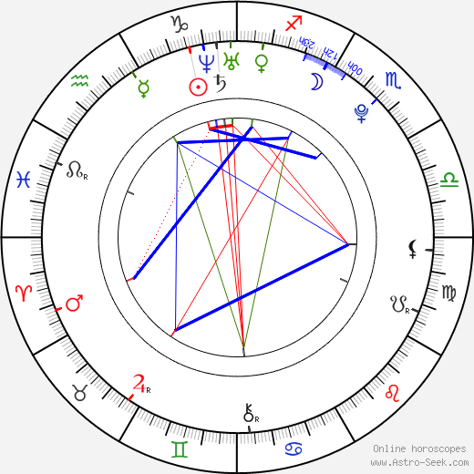 Julie Estelle astro natal birth chart, Julie Estelle horoscope, astrology
