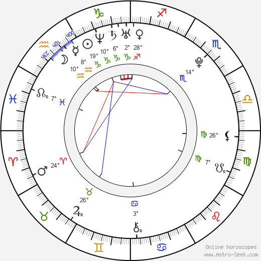 Nina Dobrev birth chart, biography, wikipedia 2019, 2020