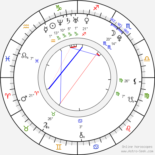 Rodrigo Velilla birth chart, biography, wikipedia 2018, 2019