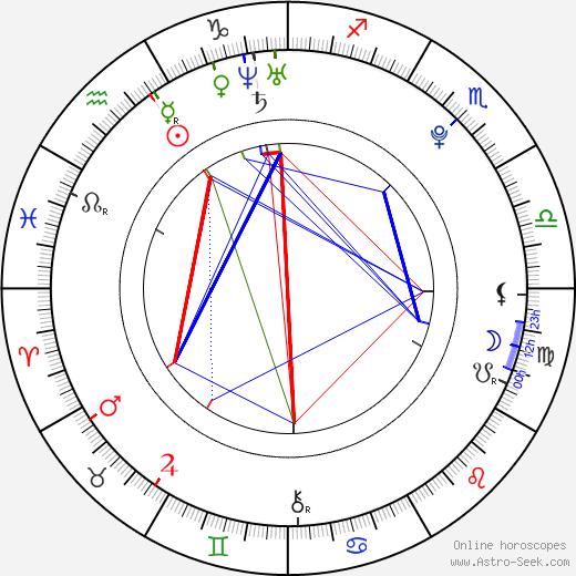 Шерифа Луна Sheryfa Luna день рождения гороскоп, Sheryfa Luna Натальная карта онлайн