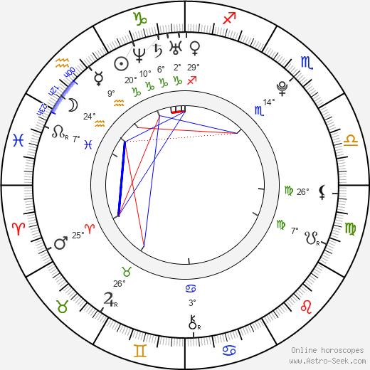 Taisia Igumentseva birth chart, biography, wikipedia 2018, 2019