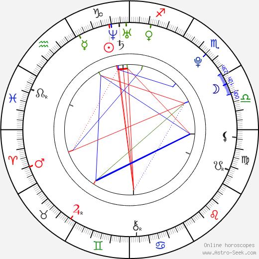 Tomáš Rohan tema natale, oroscopo, Tomáš Rohan oroscopi gratuiti, astrologia