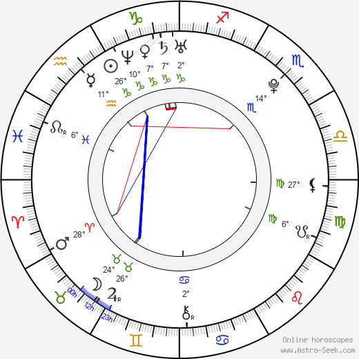 Travis Caldwell birth chart, biography, wikipedia 2019, 2020