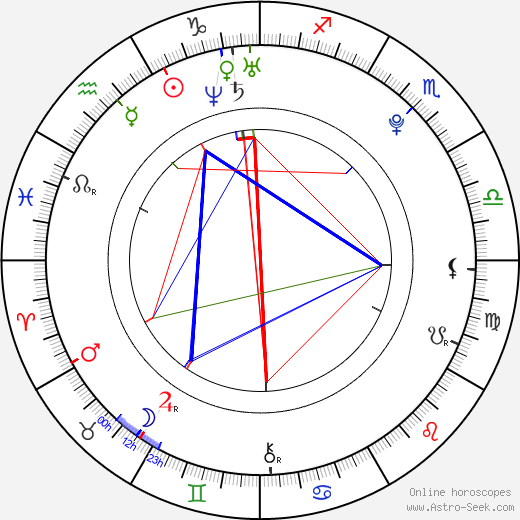 Travis Caldwell astro natal birth chart, Travis Caldwell horoscope, astrology