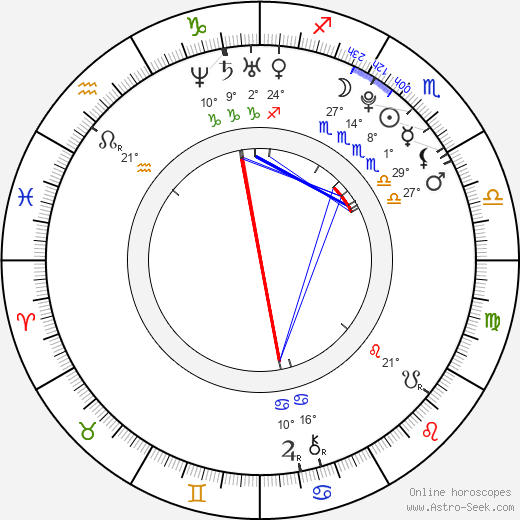 Barbora Zemanová birth chart, biography, wikipedia 2018, 2019