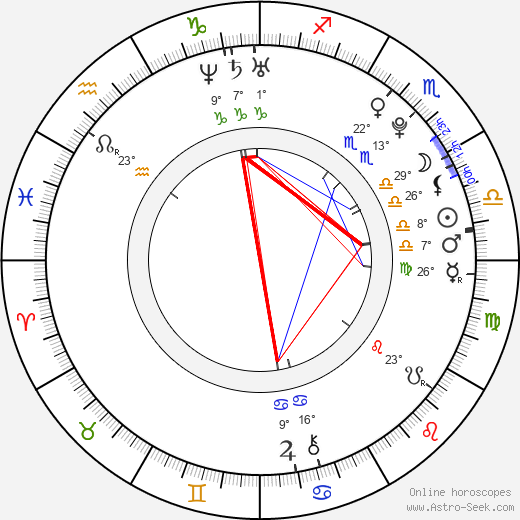 Brie Larson birth chart, biography, wikipedia 2019, 2020