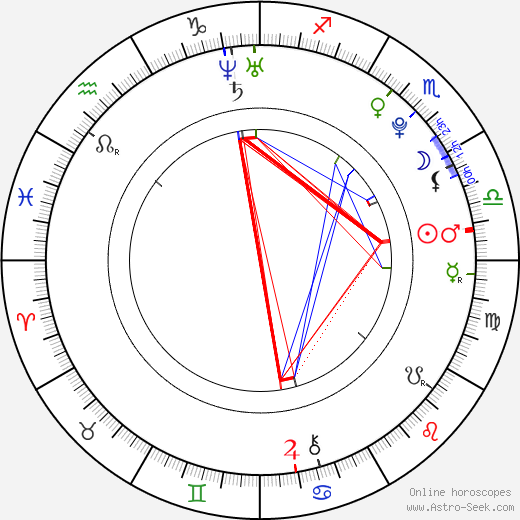Brie Larson astro natal birth chart, Brie Larson horoscope, astrology
