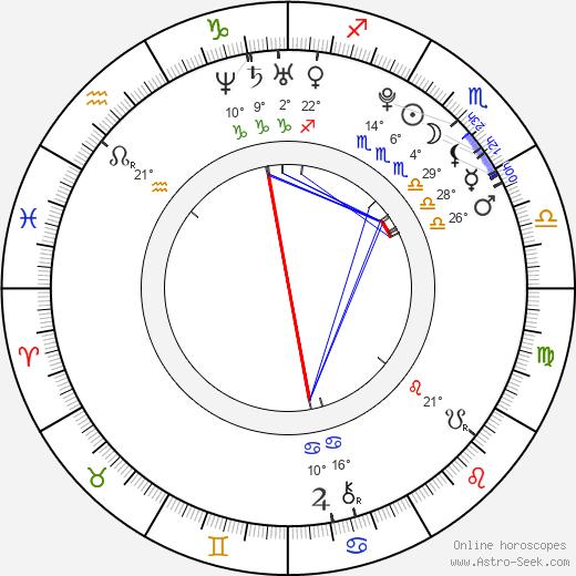Chelsea Ricketts birth chart, biography, wikipedia 2018, 2019