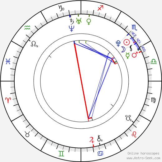 Chelsea Ricketts astro natal birth chart, Chelsea Ricketts horoscope, astrology