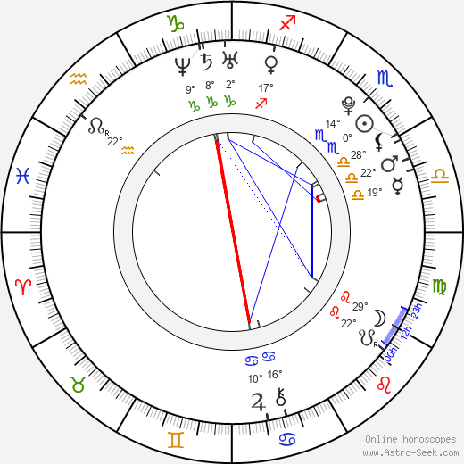 Eliza Taylor birth chart, biography, wikipedia 2019, 2020