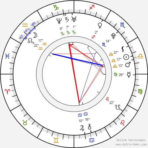 Emer Kenny birth chart, biography, wikipedia 2018, 2019