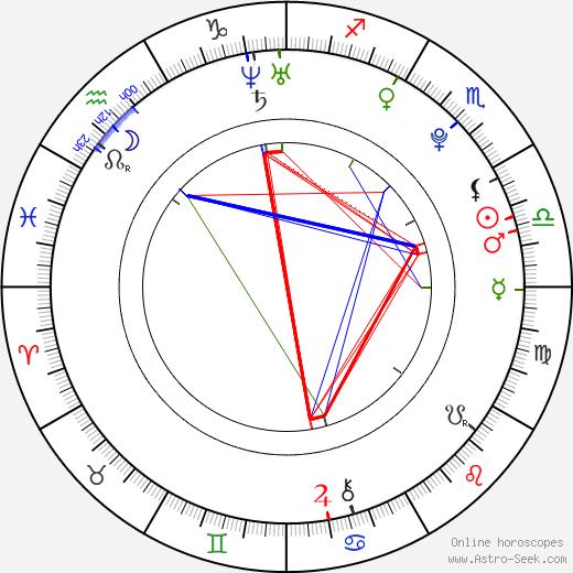 Emer Kenny astro natal birth chart, Emer Kenny horoscope, astrology
