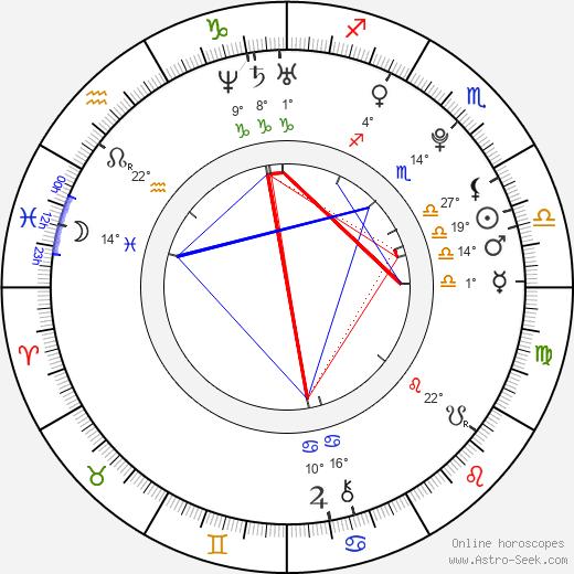 George Pistereanu birth chart, biography, wikipedia 2020, 2021
