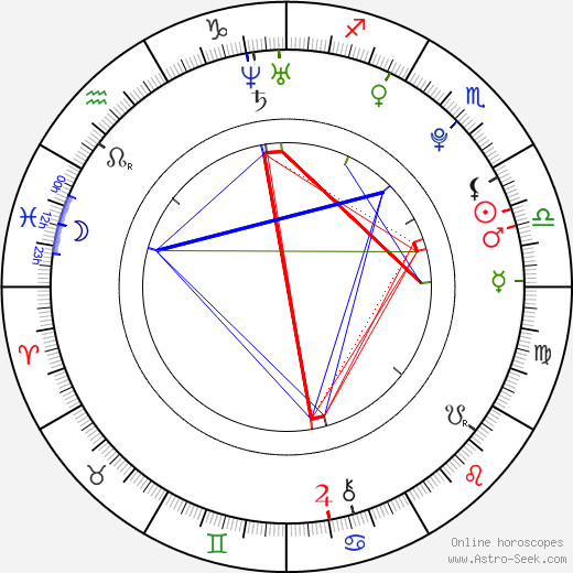 George Pistereanu birth chart, George Pistereanu astro natal horoscope, astrology