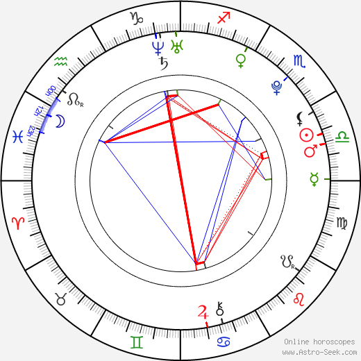 Henry Lau birth chart, Henry Lau astro natal horoscope, astrology