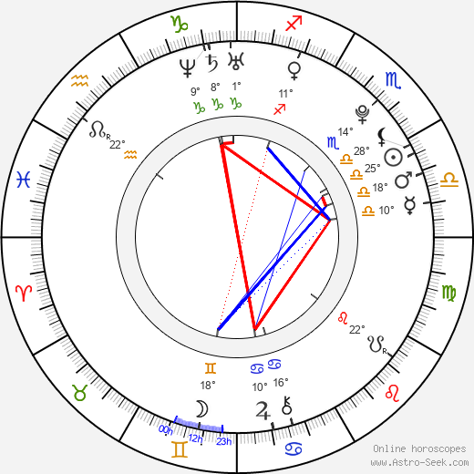 Joy Lauren birth chart, biography, wikipedia 2016, 2017