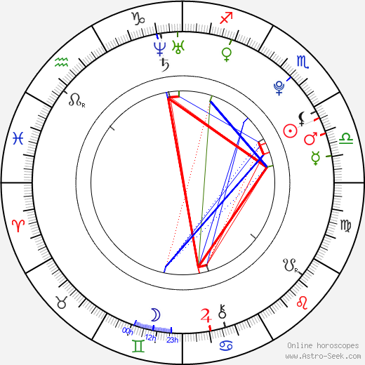 Joy Lauren horoscope, astrology, Joy Lauren astro natal birth chart