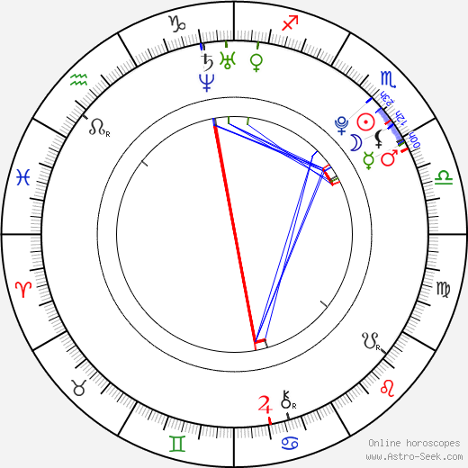 Kai-Peter Malina astro natal birth chart, Kai-Peter Malina horoscope, astrology