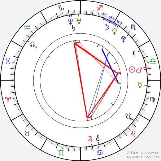 Lil' Mama astro natal birth chart, Lil' Mama horoscope, astrology