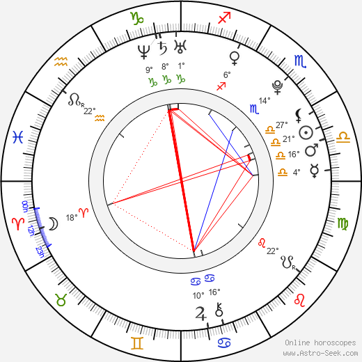 Lindsay Taylor birth chart, biography, wikipedia 2019, 2020