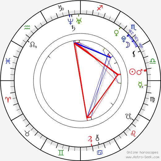 Marta Gastini astro natal birth chart, Marta Gastini horoscope, astrology