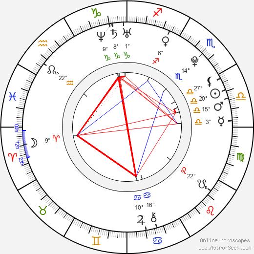 Mia Wasikowska birth chart, biography, wikipedia 2019, 2020