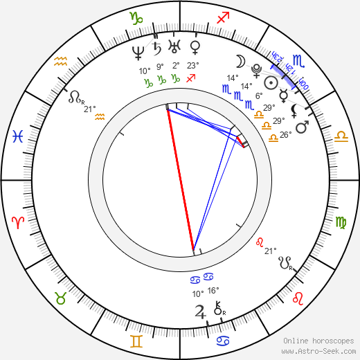 Nastia Liukin birth chart, biography, wikipedia 2018, 2019
