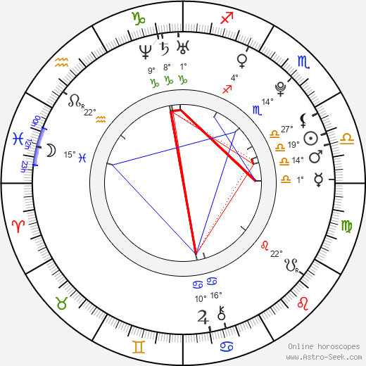 Orry Jackson birth chart, biography, wikipedia 2020, 2021