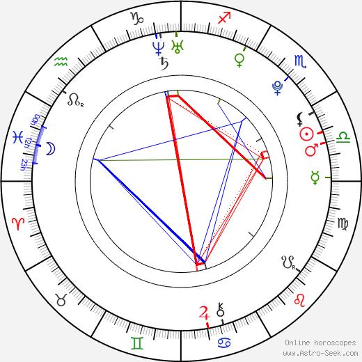 Orry Jackson birth chart, Orry Jackson astro natal horoscope, astrology