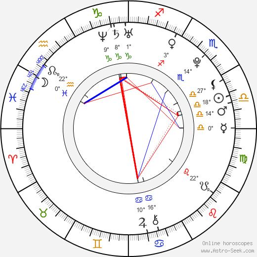 Paula Schramm birth chart, biography, wikipedia 2018, 2019