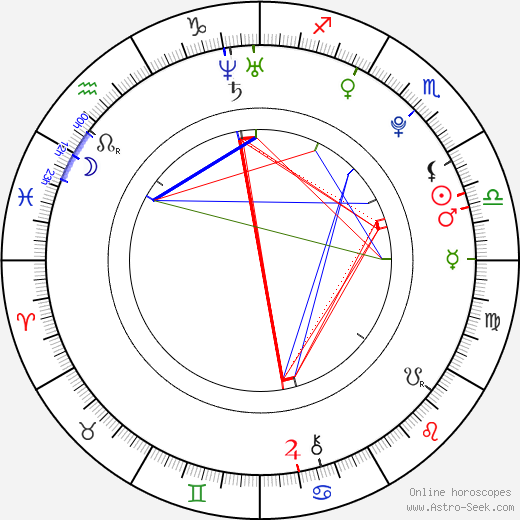 Paula Schramm astro natal birth chart, Paula Schramm horoscope, astrology