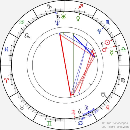 Sidonie von Krosigk astro natal birth chart, Sidonie von Krosigk horoscope, astrology