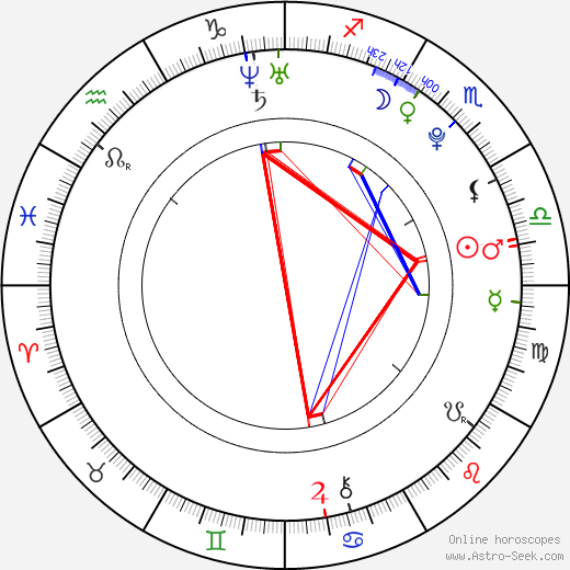 Stacey Solomon день рождения гороскоп, Stacey Solomon Натальная карта онлайн