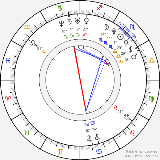 Vanessa White birth chart, biography, wikipedia 2019, 2020